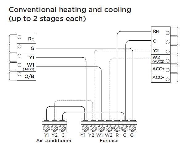 ecobee3_install_instruction 100 [ 5 wire thermostat wiring diagram ] wiring basics and totaline thermostat wiring diagram at soozxer.org