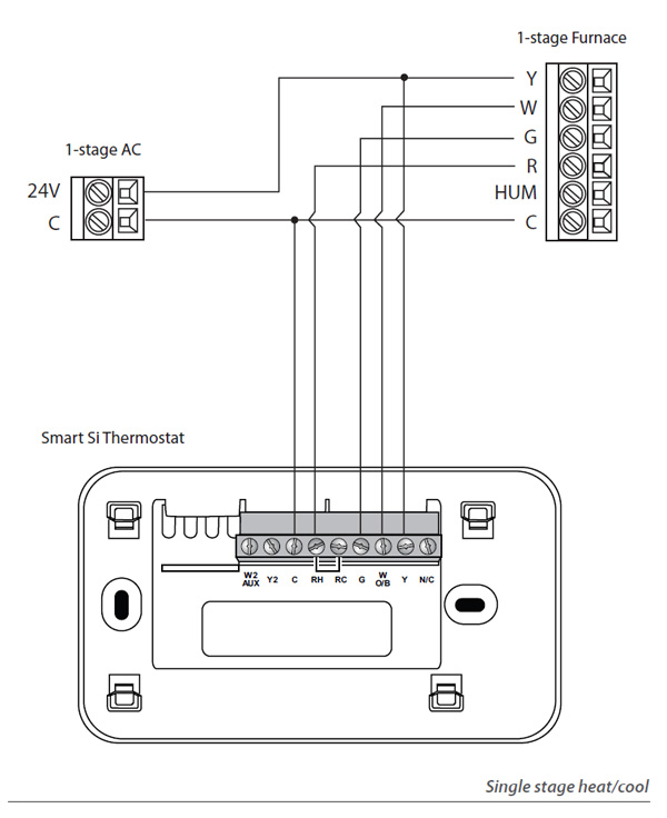 product review ecobee smart si thermostat in this case the installation took just a few minutes the wiring diagrams in the manual give excellent examples of various hvac systems and how to connect
