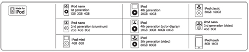 NAD IPD2 Compatibility Chart