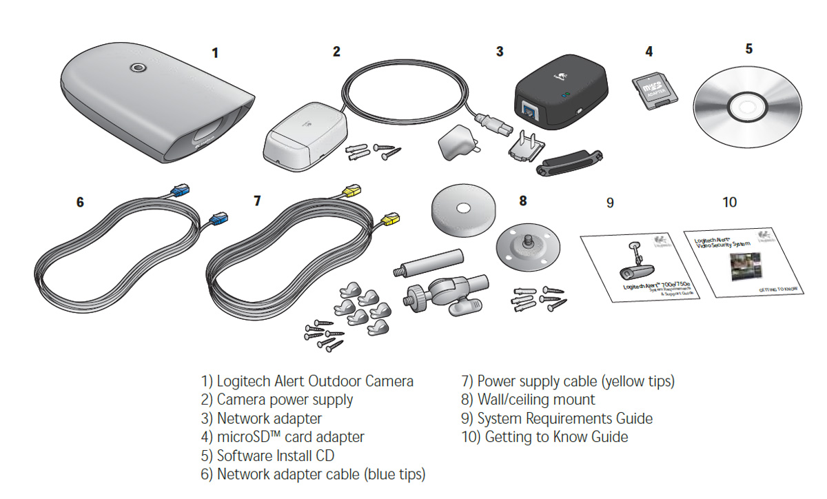 Product Review Logitech Alert 750e Outdoor Master System Mic Wiring Diagram Contents