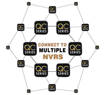Q-See QC804 NVR System
